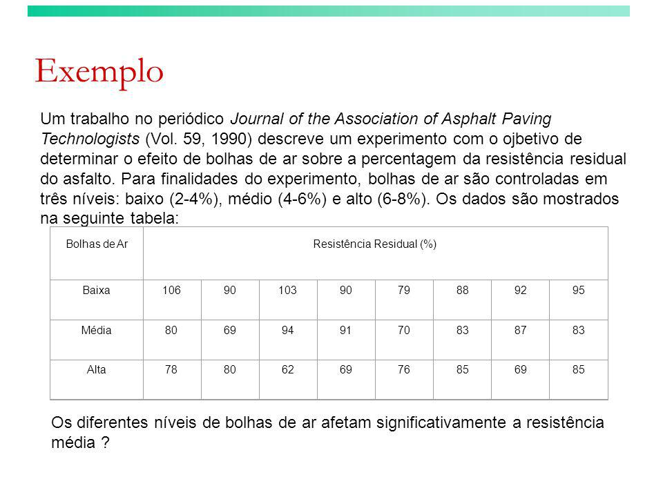 Exemplo Um trabalho no periódico Journal of the Association of Asphalt Paving Technologists (Vol. 59, 1990) descreve um experimento com o ojbetivo de