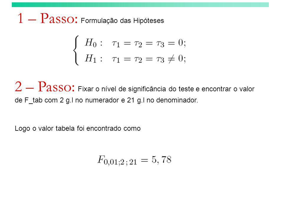 1 – Passo: Formulação das Hipóteses 2 – Passo: Fixar o nível de significância do teste e encontrar o valor de F_tab com 2 g.l no numerador e 21 g.l no