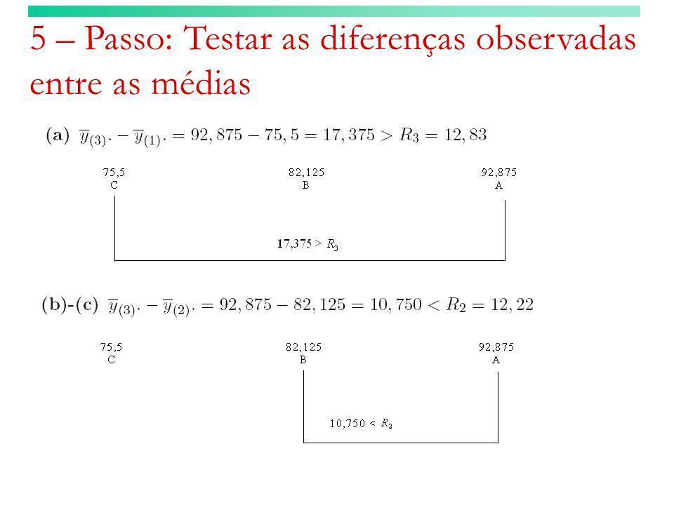 5 – Passo: Testar as diferenças observadas entre as médias