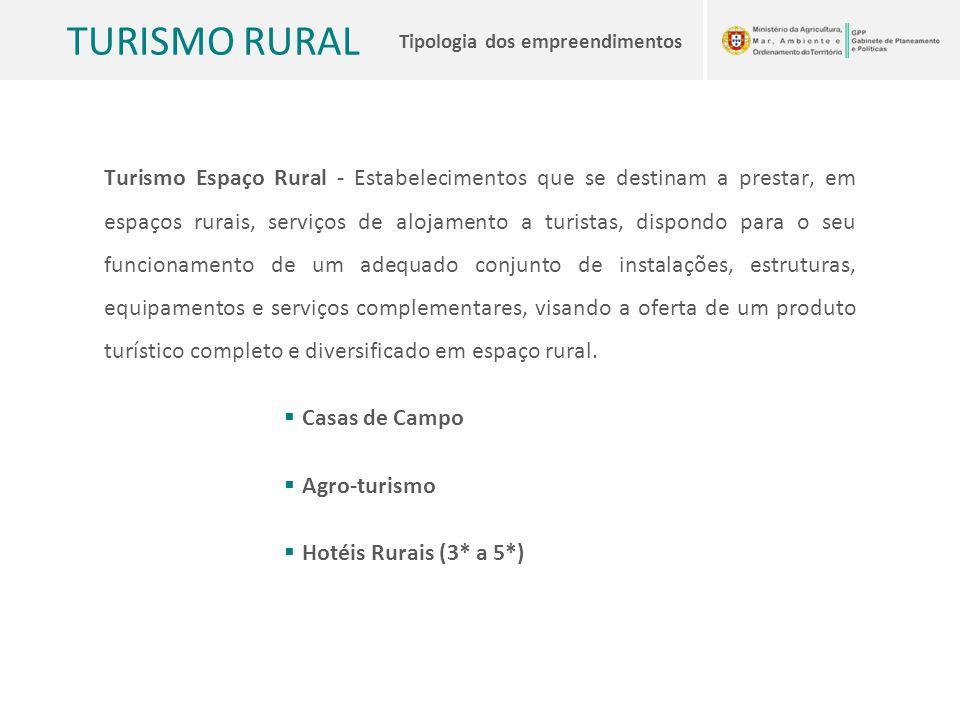 TURISMO RURAL Tipologia dos empreendimentos Turismo Espaço Rural - Estabelecimentos que se destinam a prestar, em espaços rurais, serviços de alojamen