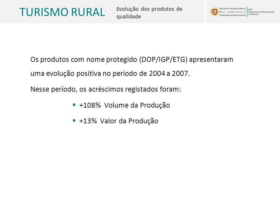 TURISMO RURAL Evolução dos produtos de qualidade Os produtos com nome protegido (DOP/IGP/ETG) apresentaram uma evolução positiva no período de 2004 a