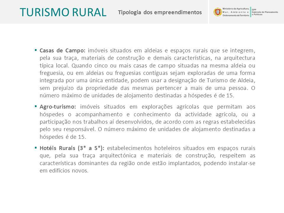 TURISMO RURAL Tipologia dos empreendimentos  Casas de Campo: imóveis situados em aldeias e espaços rurais que se integrem, pela sua traça, materiais