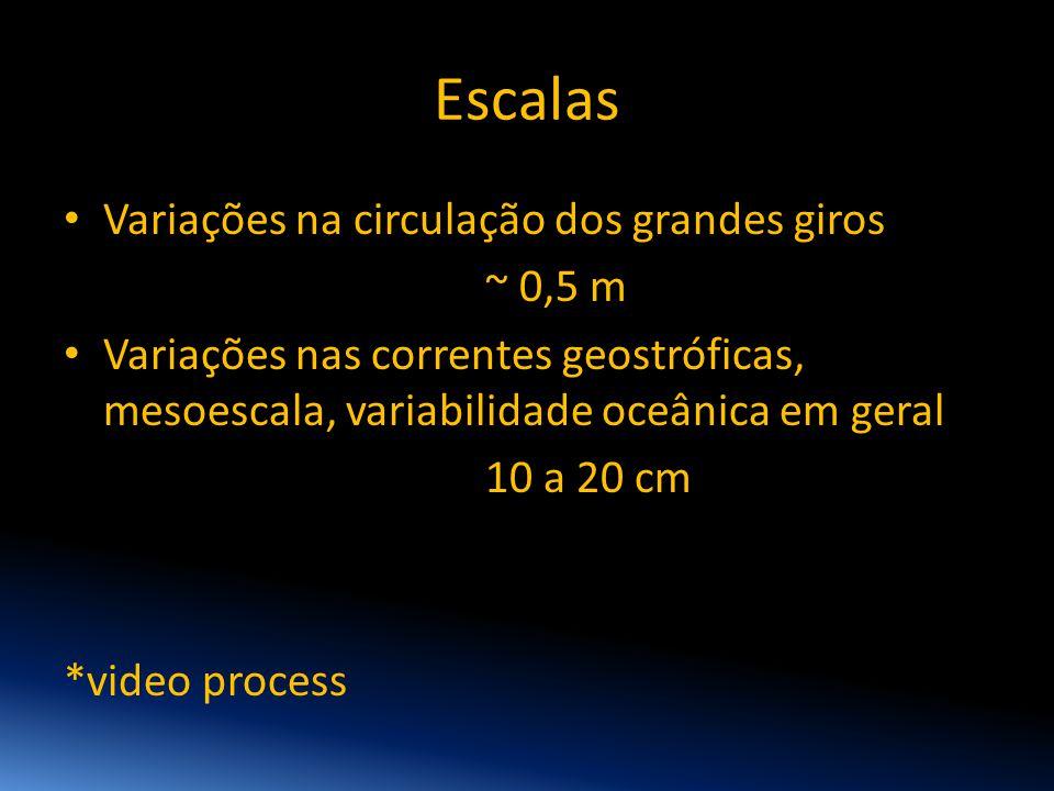 Escalas • Variações na circulação dos grandes giros ~ 0,5 m • Variações nas correntes geostróficas, mesoescala, variabilidade oceânica em geral 10 a 2