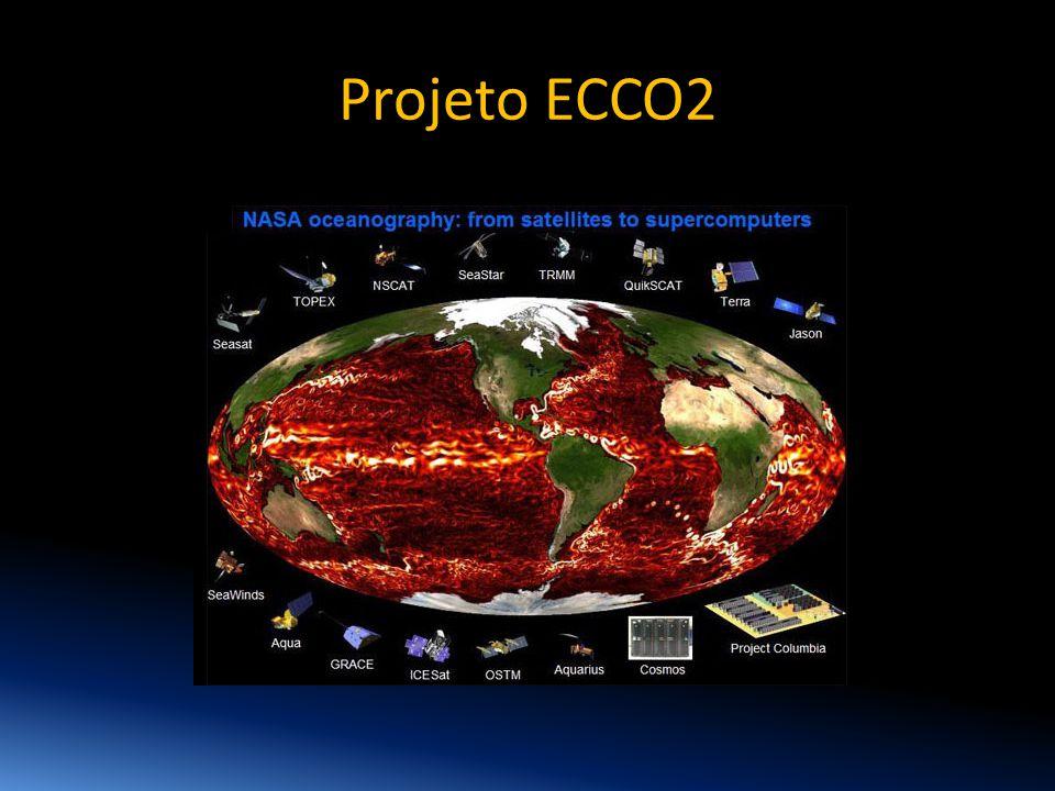 Projeto ECCO2