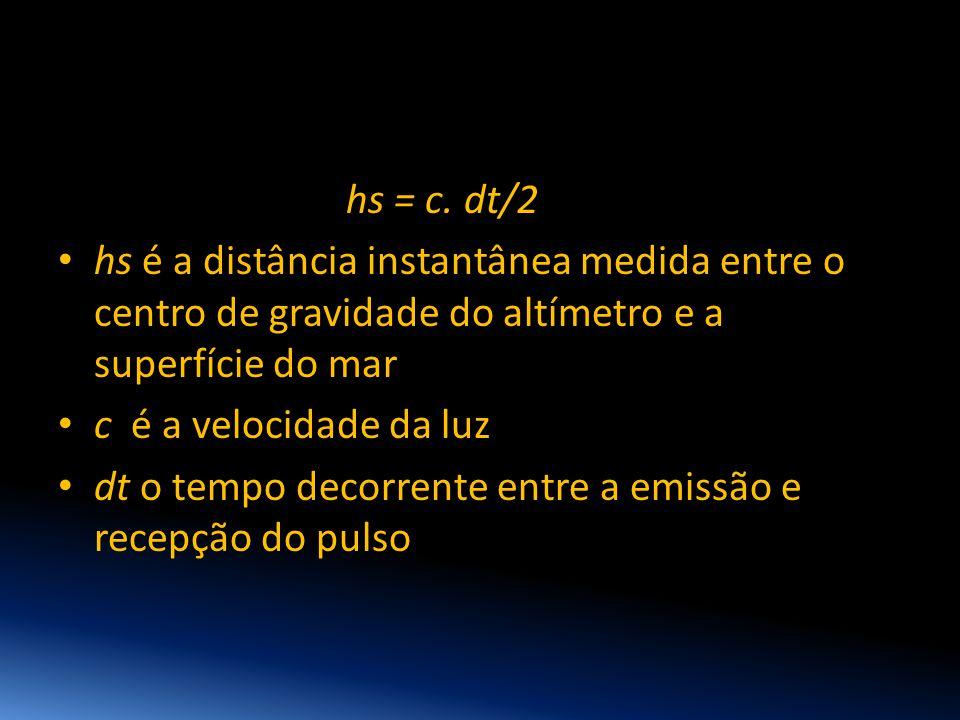 • hs é a distância instantânea medida entre o centro de gravidade do altímetro e a superfície do mar • c é a velocidade da luz • dt o tempo decorrente