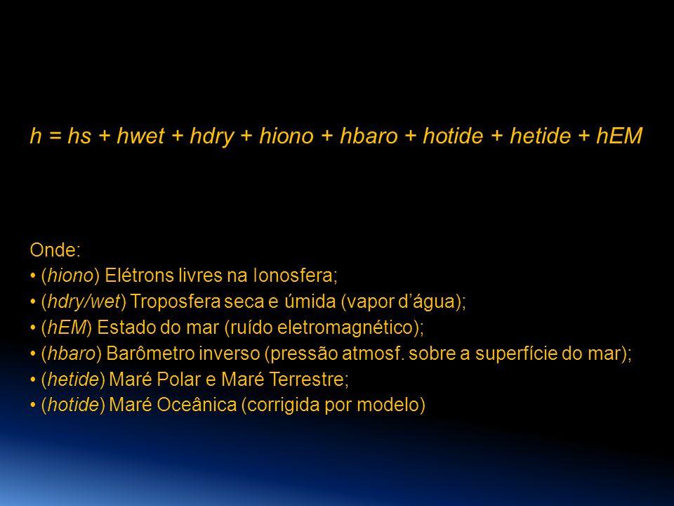 h = hs + hwet + hdry + hiono + hbaro + hotide + hetide + hEM Onde: • (hiono) Elétrons livres na Ionosfera; • (hdry/wet) Troposfera seca e úmida (vapor