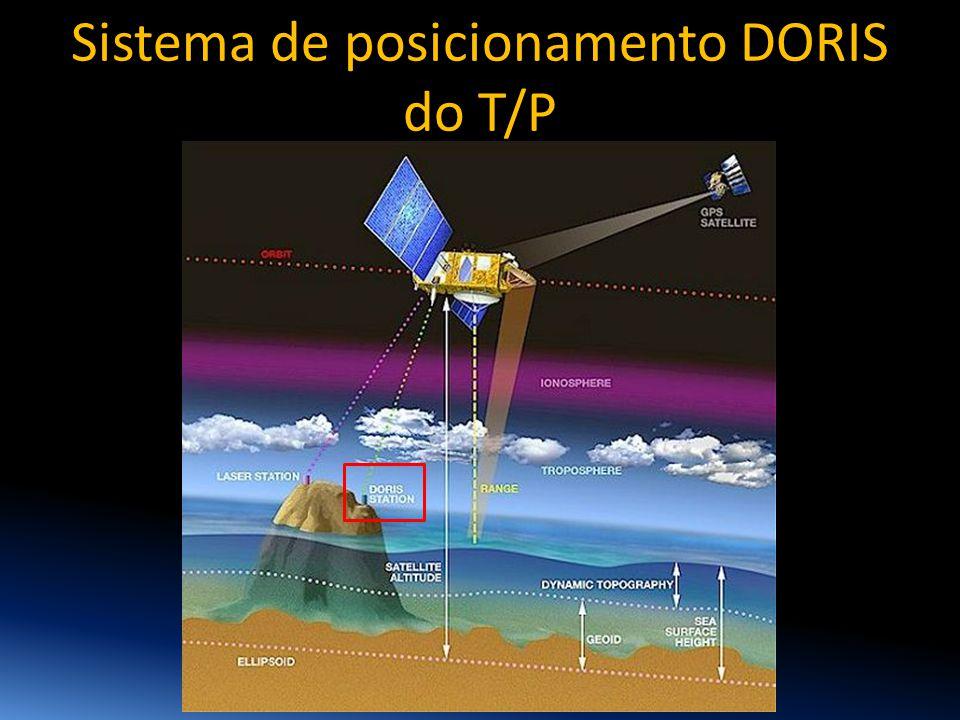 Sistema de posicionamento DORIS do T/P