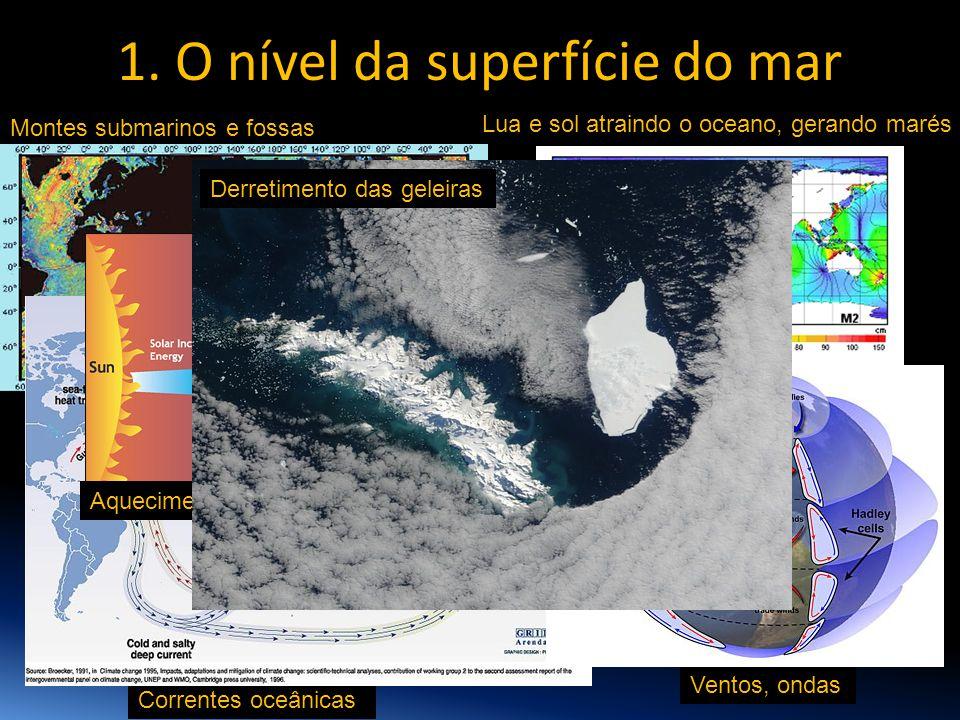 1. O nível da superfície do mar Lua e sol atraindo o oceano, gerando marés Montes submarinos e fossas Correntes oceânicas Ventos, ondas Aquecimento so