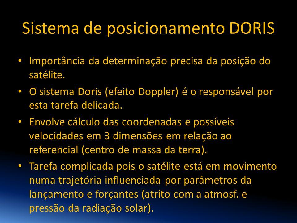 Sistema de posicionamento DORIS • Importância da determinação precisa da posição do satélite. • O sistema Doris (efeito Doppler) é o responsável por e