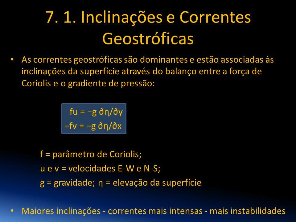 7. 1. Inclinações e Correntes Geostróficas • As correntes geostróficas são dominantes e estão associadas às inclinações da superfície através do balan