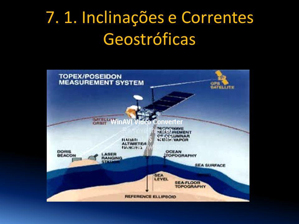 7. 1. Inclinações e Correntes Geostróficas