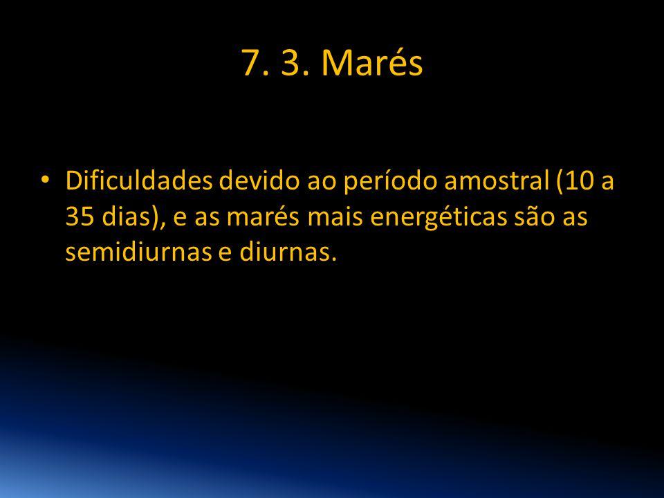 7. 3. Marés • Dificuldades devido ao período amostral (10 a 35 dias), e as marés mais energéticas são as semidiurnas e diurnas.