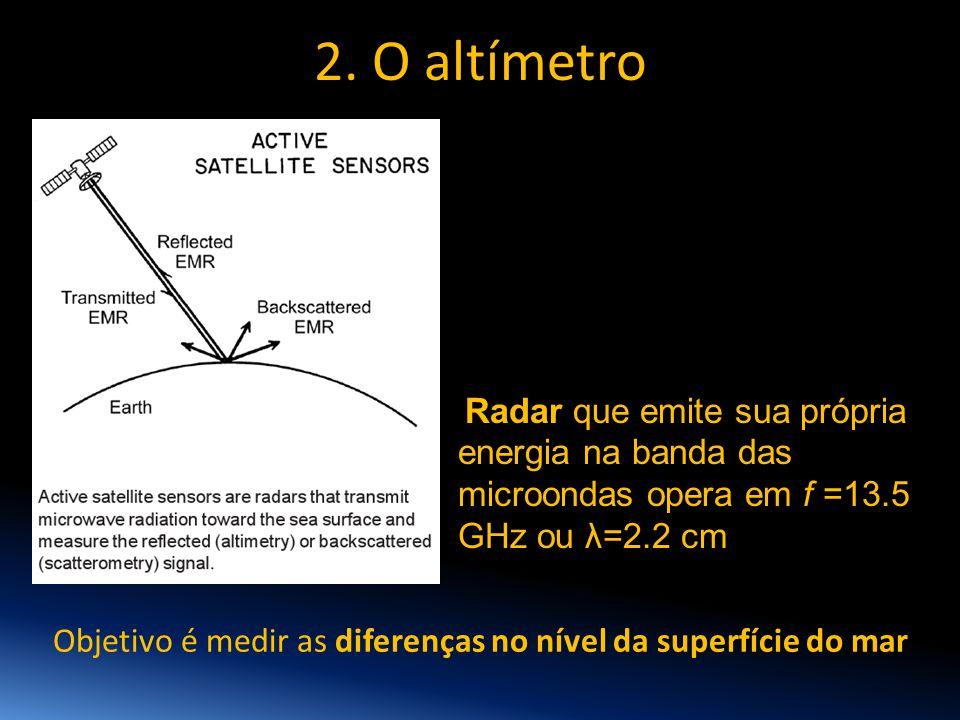 Objetivo é medir as diferenças no nível da superfície do mar Radar que emite sua própria energia na banda das microondas opera em f =13.5 GHz ou λ=2.2