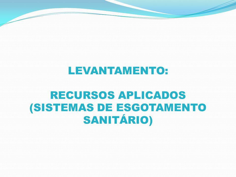 LEVANTAMENTO: RECURSOS APLICADOS (SISTEMAS DE ESGOTAMENTO SANITÁRIO)