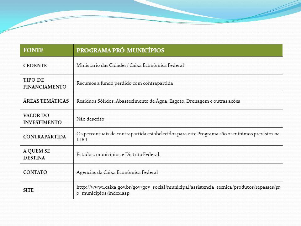 FONTE PROGRAMA PRÓ-MUNICÍPIOS CEDENTE Ministario das Cidades/ Caixa Econômica Federal TIPO DE FINANCIAMENTO Recursos a fundo perdido com contrapartida ÁREAS TEMÁTICAS Resíduos Sólidos, Abastecimento de Água, Esgoto, Drenagem e outras ações VALOR DO INVESTIMENTO Não descrito CONTRAPARTIDA Os percentuais de contrapartida estabelecidos para este Programa são os mínimos previstos na LDO A QUEM SE DESTINA Estados, municípios e Distrito Federal.