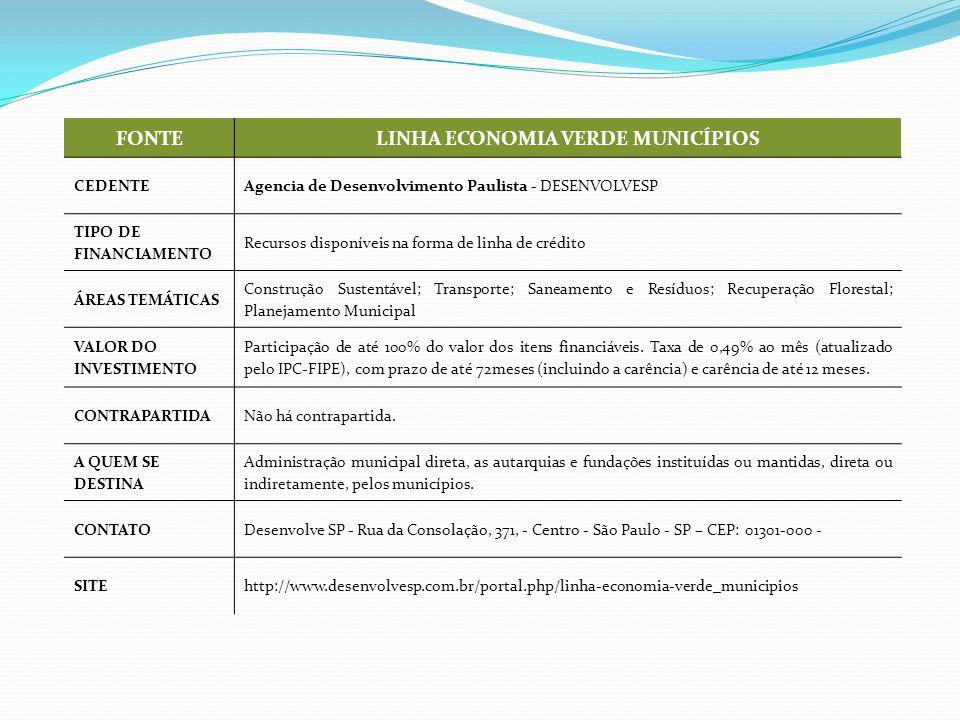 FONTELINHA ECONOMIA VERDE MUNICÍPIOS CEDENTEAgencia de Desenvolvimento Paulista - DESENVOLVESP TIPO DE FINANCIAMENTO Recursos disponíveis na forma de linha de crédito ÁREAS TEMÁTICAS Construção Sustentável; Transporte; Saneamento e Resíduos; Recuperação Florestal; Planejamento Municipal VALOR DO INVESTIMENTO Participação de até 100% do valor dos itens financiáveis.