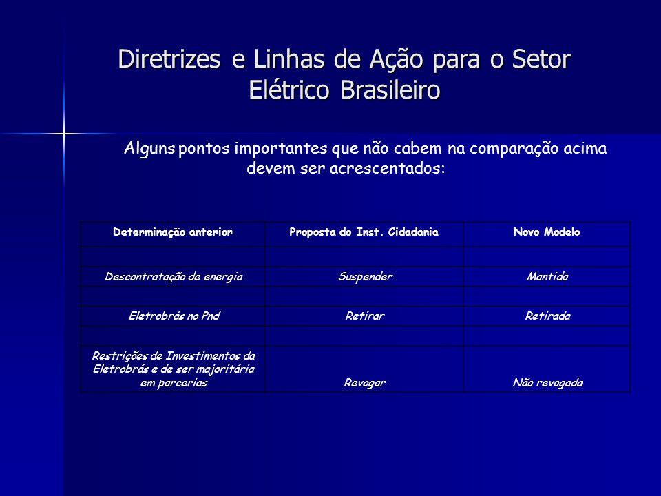 Faz-se a seguir a comparação da proposta do Instituto de Cidadania com o Novo Modelo ItemModelo AnteriorProposta do Instit.