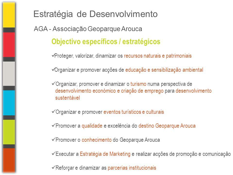 AGA - Associação Geoparque Arouca Estratégia de Desenvolvimento Objectivo específicos / estratégicos  Proteger, valorizar, dinamizar os recursos natu