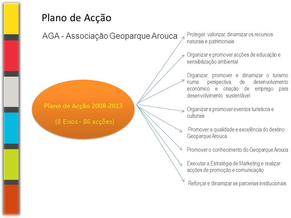 AGA - Associação Geoparque Arouca Plano de Acção Plano de Acção 2008-2013 Proteger, valorizar, dinamizar os recursos naturais e patrimoniais Organizar