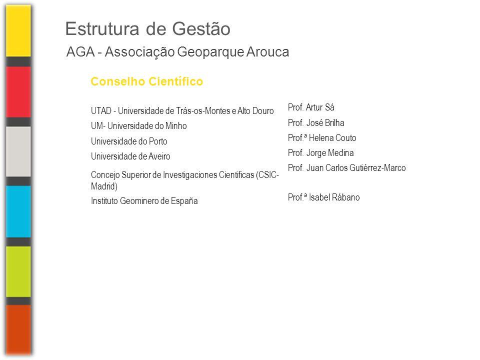 Estrutura de Gestão AGA - Associação Geoparque Arouca Missão Contribuir para a protecção, valorização e dinamização do património natural e cultural, com especial ênfase no património geológico, numa perspectiva de aprofundamento e divulgação do conhecimento científico, fomentando o turismo e o desenvolvimento sustentável do território do Geoparque Arouca.