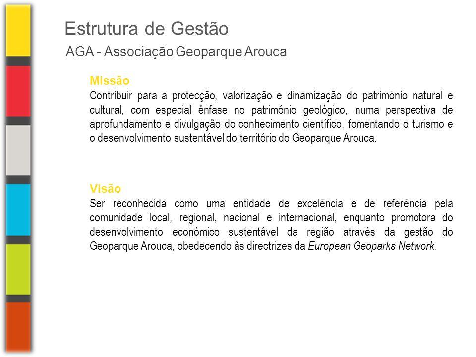 Estrutura de Gestão AGA - Associação Geoparque Arouca Missão Contribuir para a protecção, valorização e dinamização do património natural e cultural,