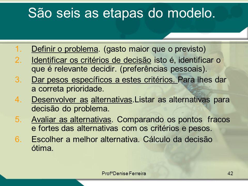 ProfªDenise Ferreira42 São seis as etapas do modelo. 1.Definir o problema. (gasto maior que o previsto) 2.Identificar os critérios de decisão isto é,