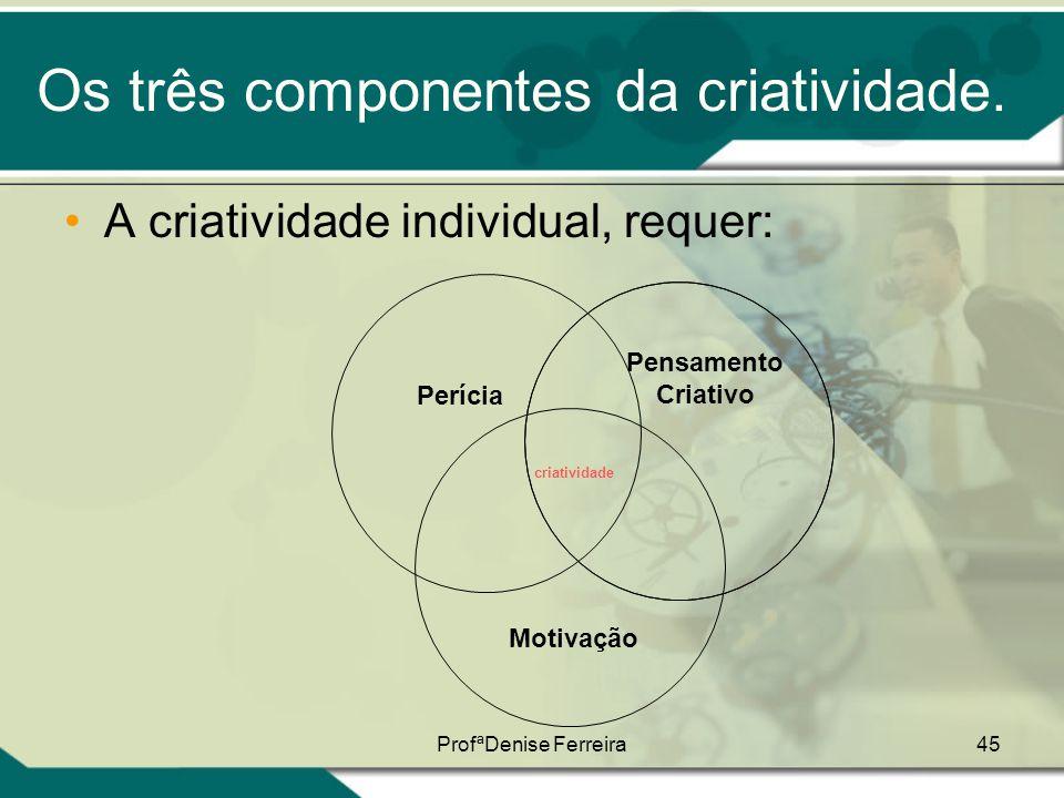 ProfªDenise Ferreira45 Os três componentes da criatividade. •A criatividade individual, requer: Perícia Pensamento Criativo Motivação criatividade