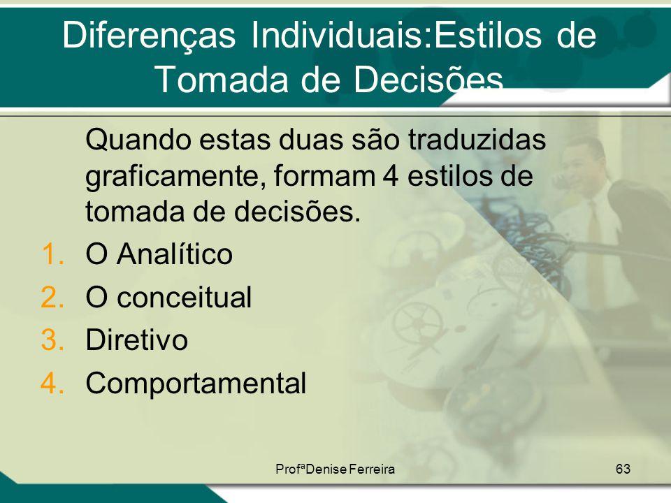 ProfªDenise Ferreira63 Diferenças Individuais:Estilos de Tomada de Decisões Quando estas duas são traduzidas graficamente, formam 4 estilos de tomada