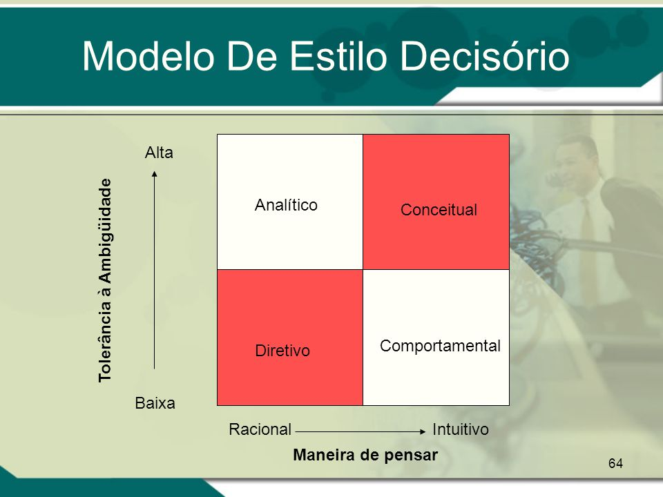 64 Modelo De Estilo Decisório Analítico Conceitual Diretivo Comportamental Maneira de pensar RacionalIntuitivo Baixa Alta Tolerância à Ambigüidade
