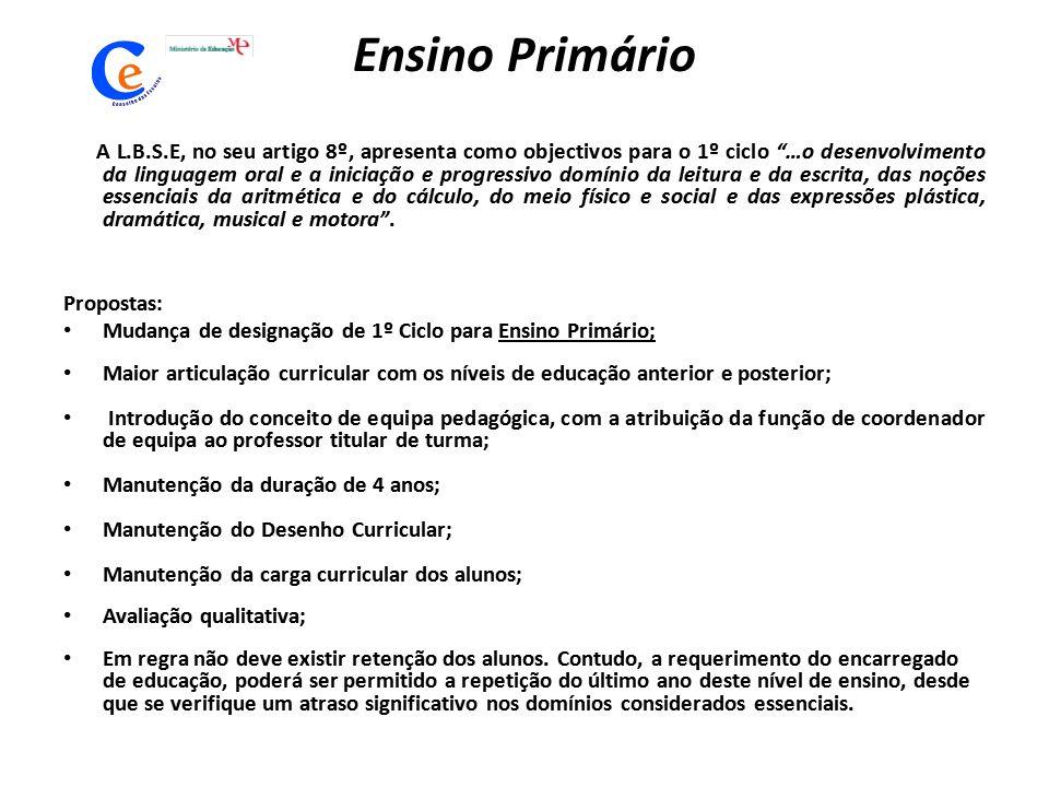 """Ensino Primário A L.B.S.E, no seu artigo 8º, apresenta como objectivos para o 1º ciclo """"…o desenvolvimento da linguagem oral e a iniciação e progressi"""