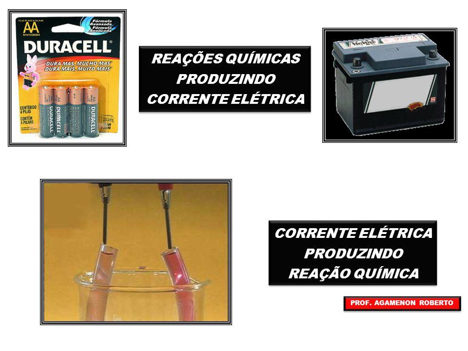 A relação entre as reações químicas e a corrente elétrica é estudada por um ramo da química chamado ELETROQUÍMICA A relação entre as reações químicas e a corrente elétrica é estudada por um ramo da química chamado ELETROQUÍMICA Quando uma reação química de óxido redução, espontânea, produz energia elétrica teremos uma PILHA ELETROQUÍMICA Quando uma reação química de óxido redução, espontânea, produz energia elétrica teremos uma PILHA ELETROQUÍMICA Quando uma corrente elétrica provoca uma reação química teremos uma ELETRÓLISE Quando uma corrente elétrica provoca uma reação química teremos uma ELETRÓLISE PROF.