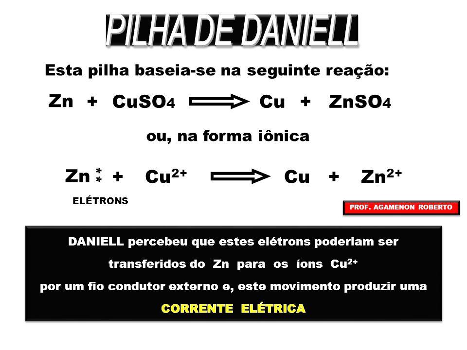 Esta pilha baseia-se na seguinte reação: Zn +CuCuSO 4 +ZnSO 4 ou, na forma iônica Zn +CuCu 2+ +Zn 2+ ** ELÉTRONS PROF. AGAMENON ROBERTO