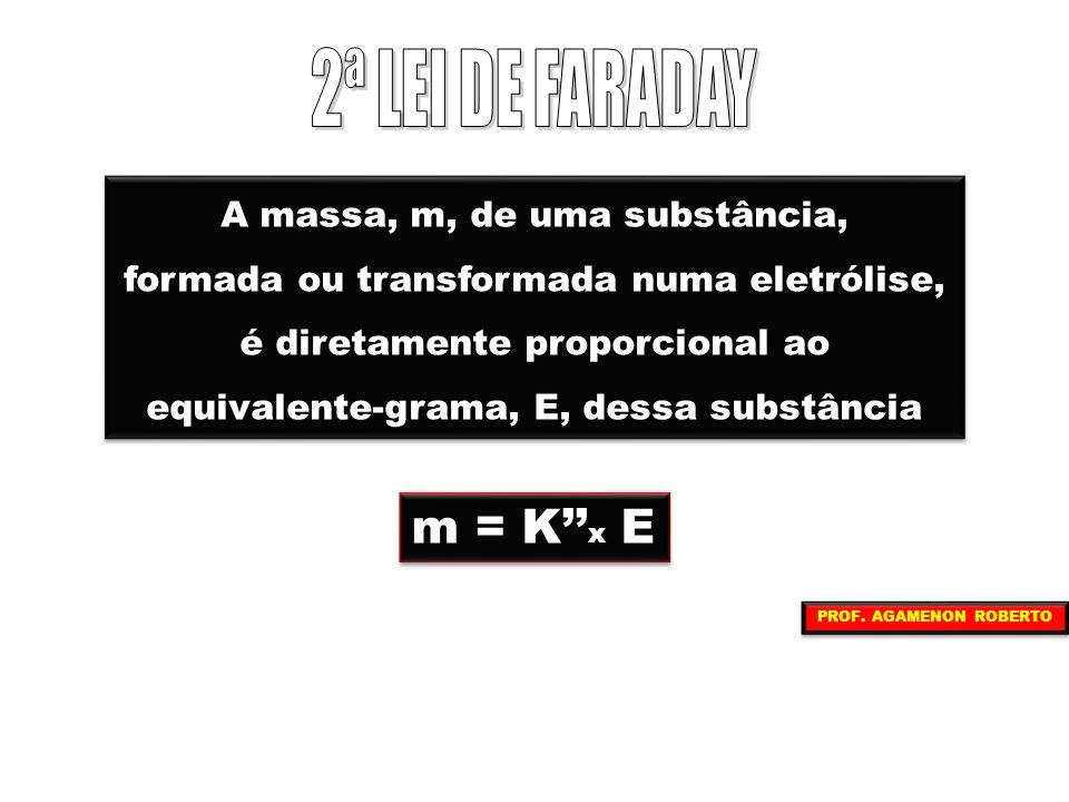 A massa, m, de uma substância, formada ou transformada numa eletrólise, é diretamente proporcional ao equivalente-grama, E, dessa substância A massa,