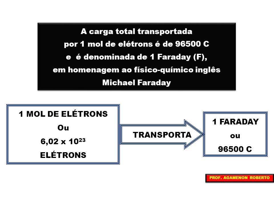 A carga total transportada por 1 mol de elétrons é de 96500 C e é denominada de 1 Faraday (F), em homenagem ao físico-químico inglês Michael Faraday A