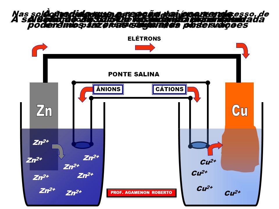 Neste processo teremos, simultaneamente, a ocorrência das seguintes reações: Neste processo teremos, simultaneamente, a ocorrência das seguintes reações: Zn2 e – +Zn 2+ (semi-reação de oxidação) CuCu 2+ +2 e – (semi-reação de redução) Cu 2+ Zn+Zn 2+ Cu+ (reação global) PROF.