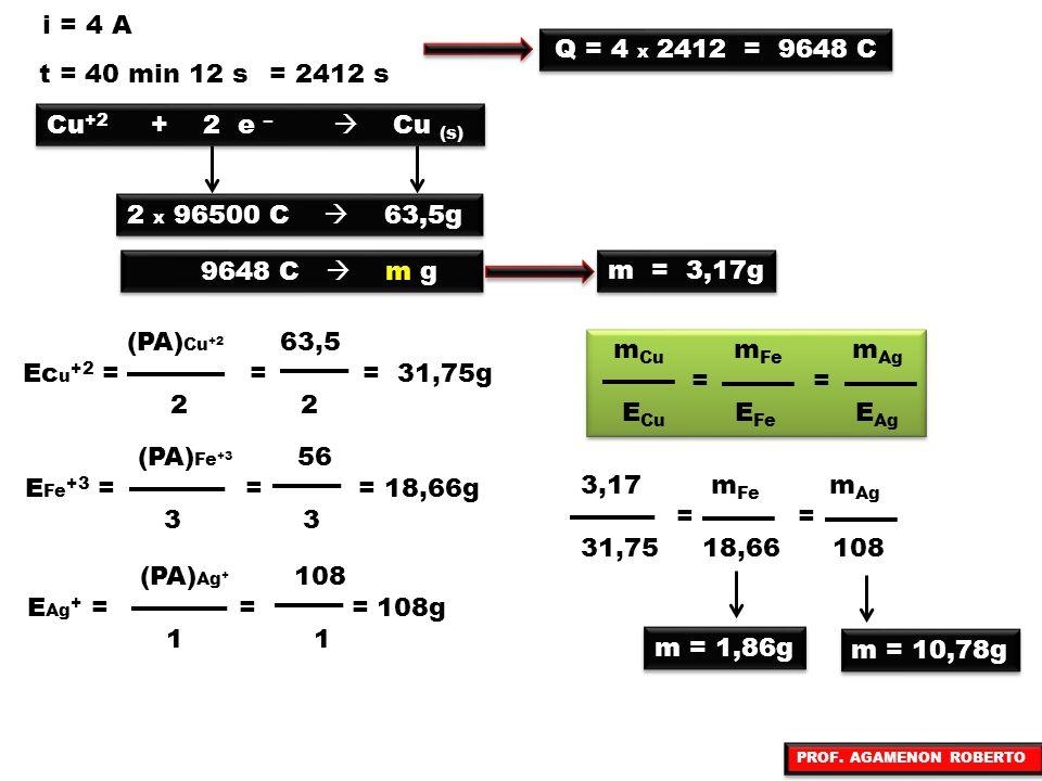 t = 40 min 12 s i = 4 A = 2412 s Cu +2 + 2 e –  Cu (s) Q = 4 x 2412 = 9648 C 2 x 96500 C  63,5g 9648 C  m g m = 3,17g m Cu m Fe m Ag = = E Cu E Fe