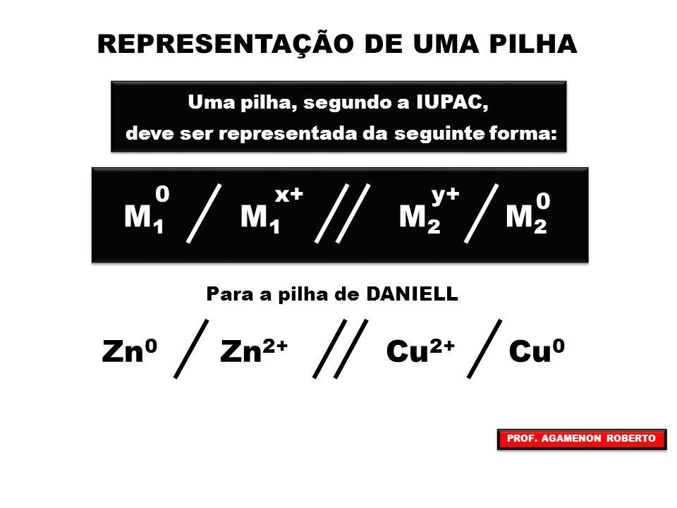 REPRESENTAÇÃO DE UMA PILHA Uma pilha, segundo a IUPAC, deve ser representada da seguinte forma: Uma pilha, segundo a IUPAC, deve ser representada da s