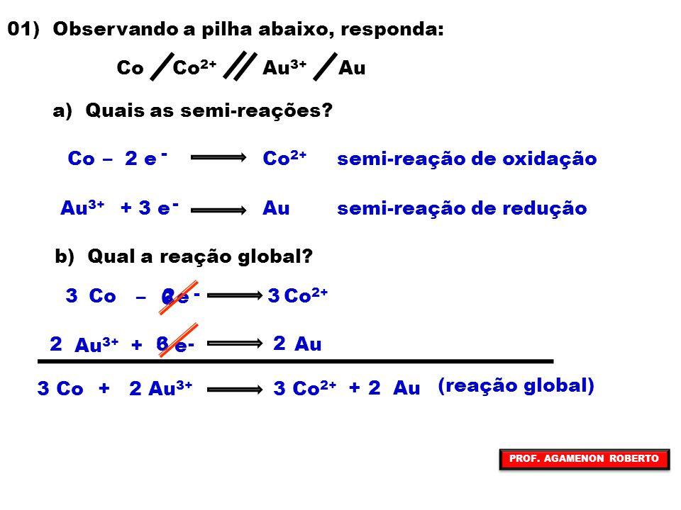 c) Quem sofre oxidação.Co Co 2+ Au 3+ Au Au 3+ d) Quem sofre redução.