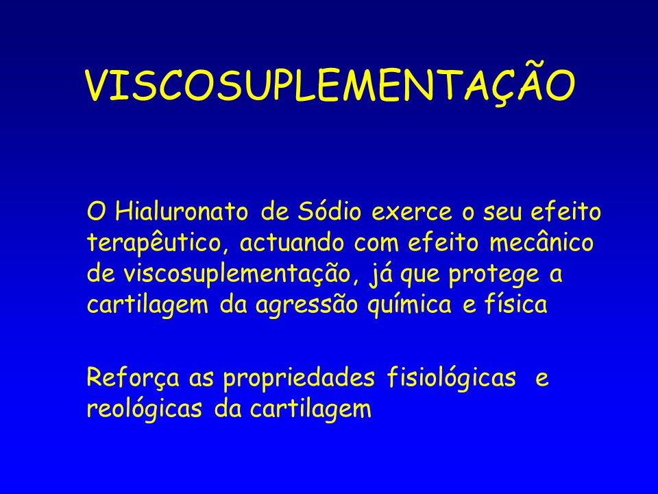 VISCOSUPLEMENTAÇÃO O Hialuronato de Sódio exerce o seu efeito terapêutico, actuando com efeito mecânico de viscosuplementação, já que protege a cartil