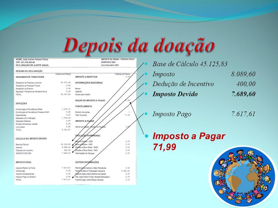  Base de Cálculo45.125,83  Imposto 8.089,60  Dedução de Incentivo 400,00  Imposto Devido 7.689,60  Imposto Pago 7.617,61  Imposto a Pagar 71,99