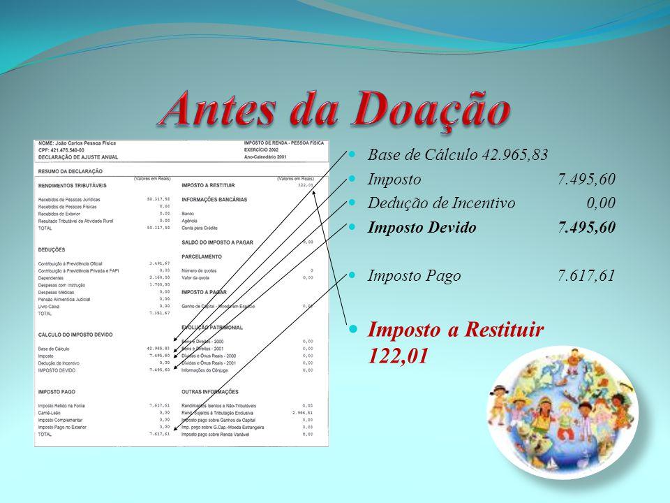  Base de Cálculo42.965,83  Imposto 7.495,60  Dedução de Incentivo 0,00  Imposto Devido 7.495,60  Imposto Pago 7.617,61  Imposto a Restituir 122,01