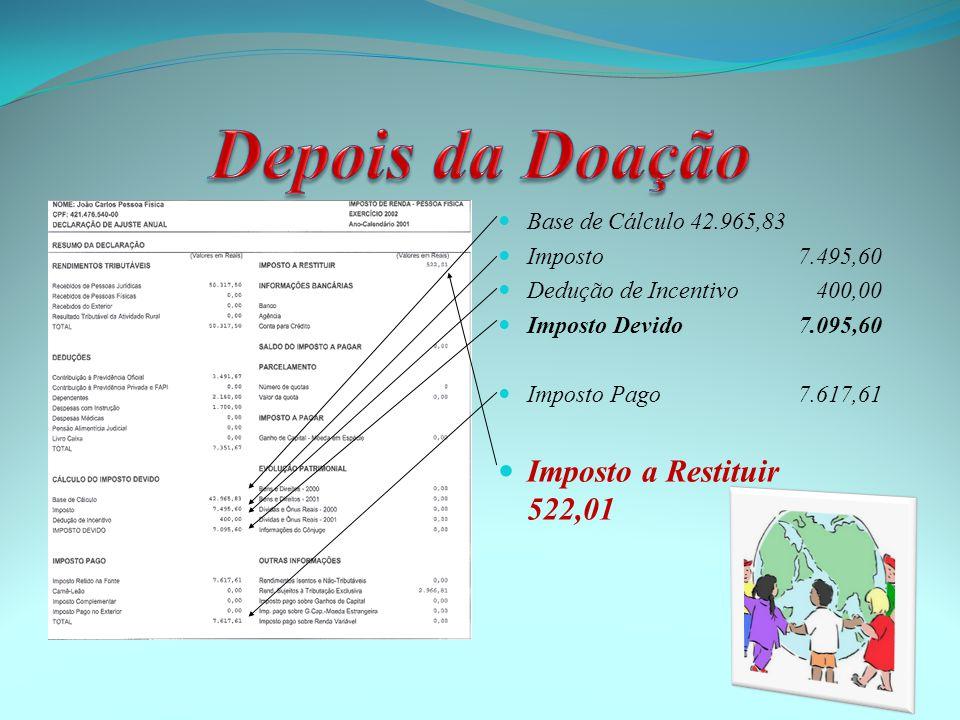  Base de Cálculo42.965,83  Imposto 7.495,60  Dedução de Incentivo 400,00  Imposto Devido 7.095,60  Imposto Pago 7.617,61  Imposto a Restituir 522,01