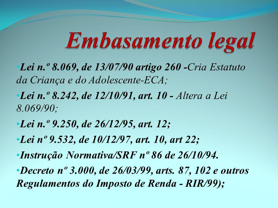  Endereço: Rua Jenoíno Pereira da Silva, 282,  Bairro: Chico Mendes/Jardim Atlântico – Florianópolis-SC.