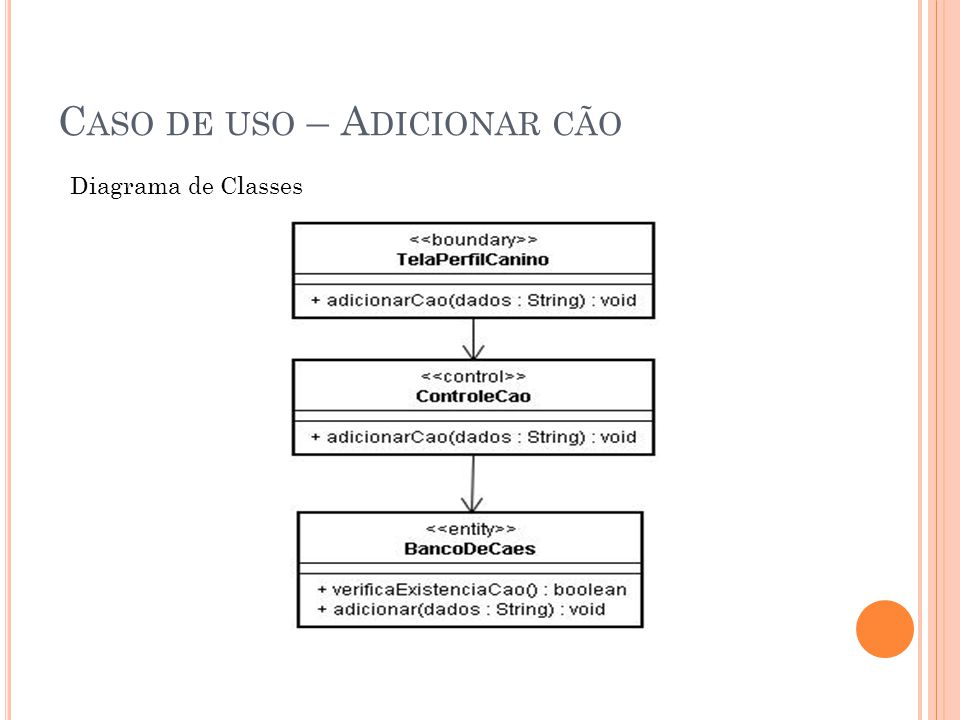 C ASO DE USO – A DICIONAR CÃO Diagrama de Classes