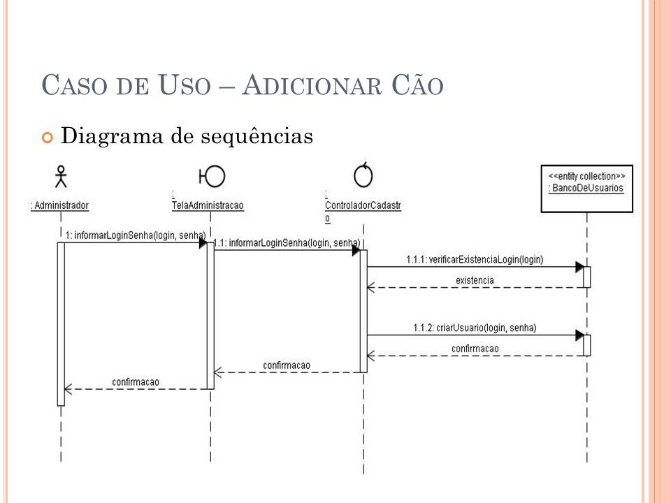 C ASO DE U SO – A DICIONAR C ÃO Diagrama de sequências