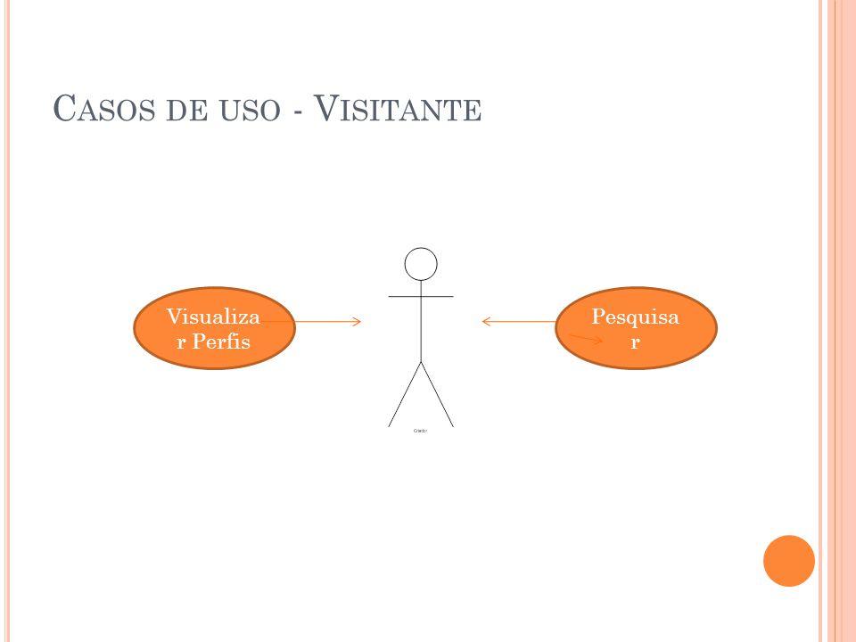 C ASOS DE USO - V ISITANTE Pesquisa r Visualiza r Perfis