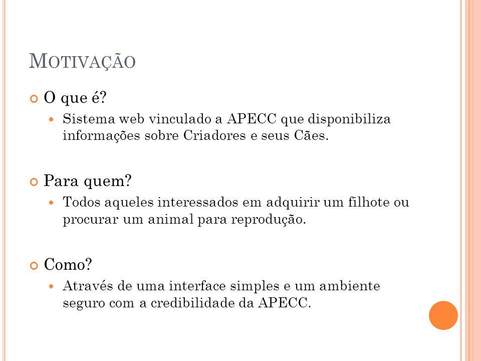 M OTIVAÇÃO O que é?  Sistema web vinculado a APECC que disponibiliza informações sobre Criadores e seus Cães. Para quem?  Todos aqueles interessados