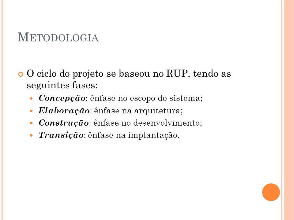 M ETODOLOGIA O ciclo do projeto se baseou no RUP, tendo as seguintes fases:  Concepção : ênfase no escopo do sistema;  Elaboração : ênfase na arquit