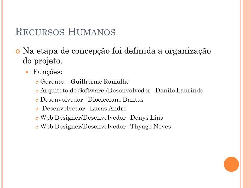 R ECURSOS H UMANOS Na etapa de concepção foi definida a organização do projeto.  Funções: Gerente – Guilherme Ramalho Arquiteto de Software /Desenvol