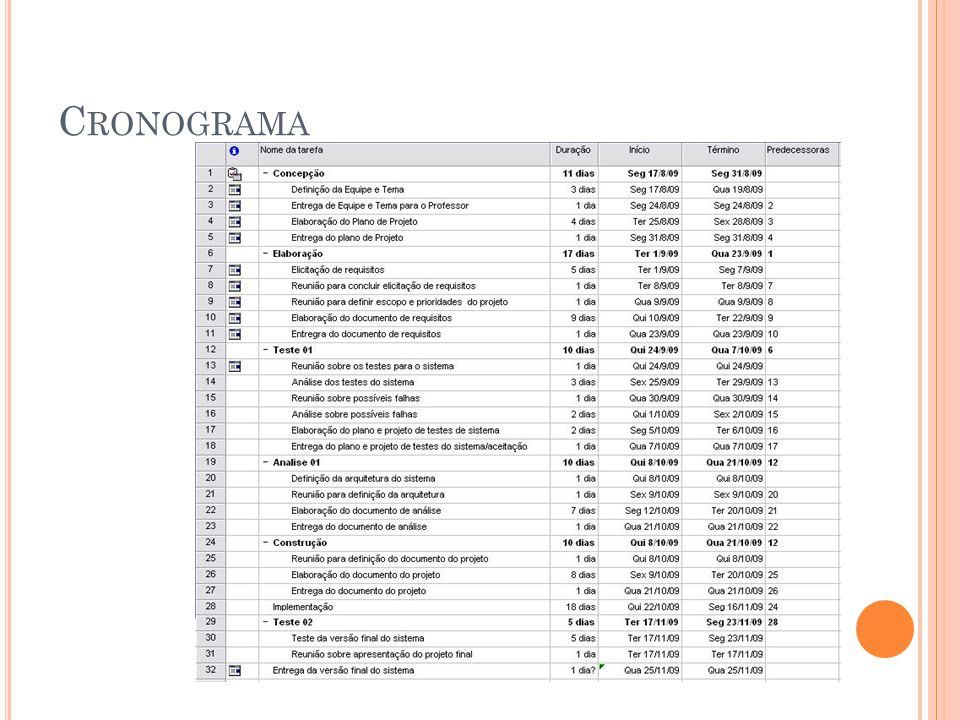 C ASO DE USO – A DICIONAR CÃO Diagrama de Classes